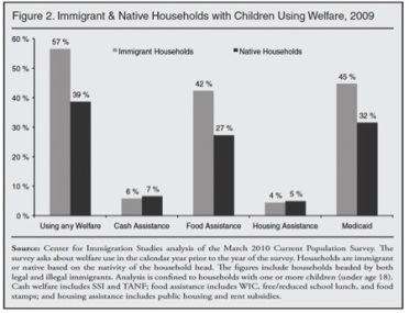 Immigration.1