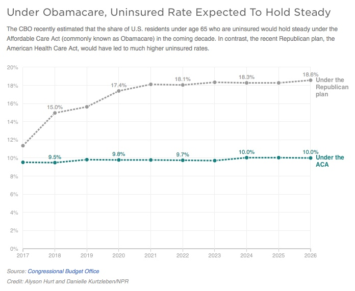 ACA Not Failing.1