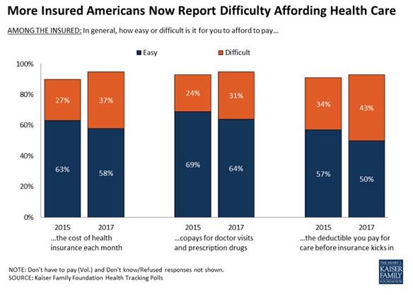 Untitled.burden of healthcare.1