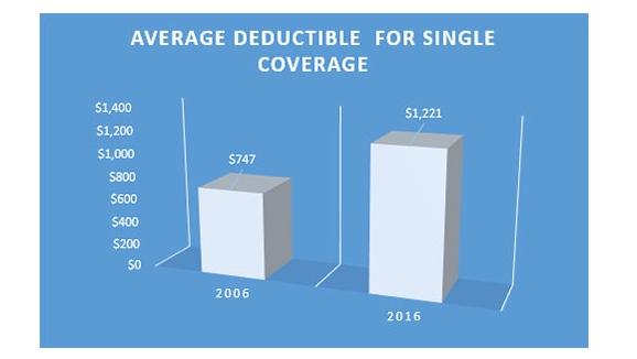 Untitled.burden of healthcare.2