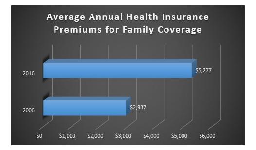 Untitled.burden of healthcare.3