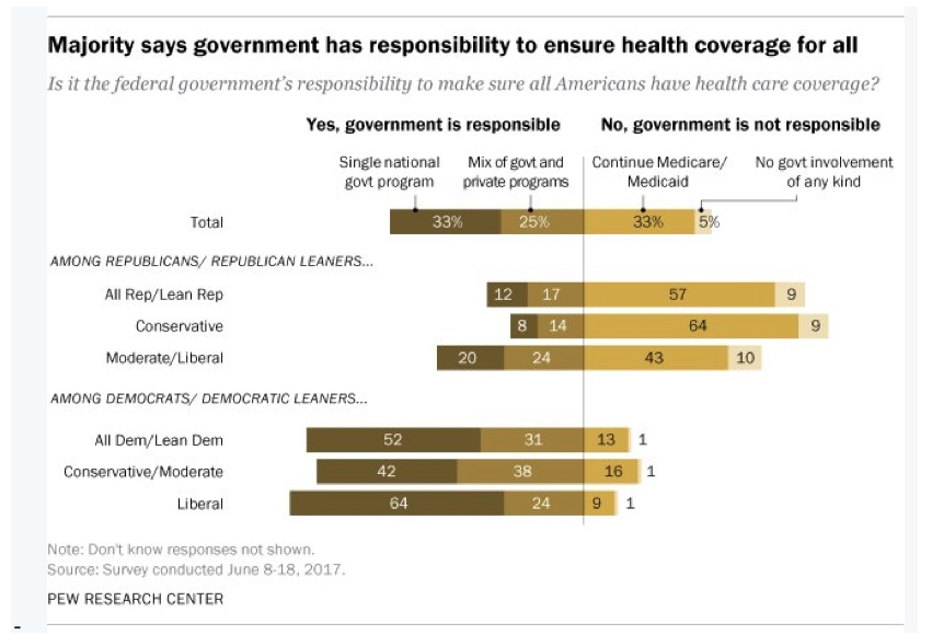 Untitled.litmus test for single-payer.1